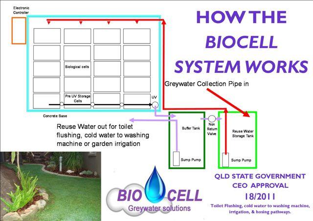 BioCell Brochure2